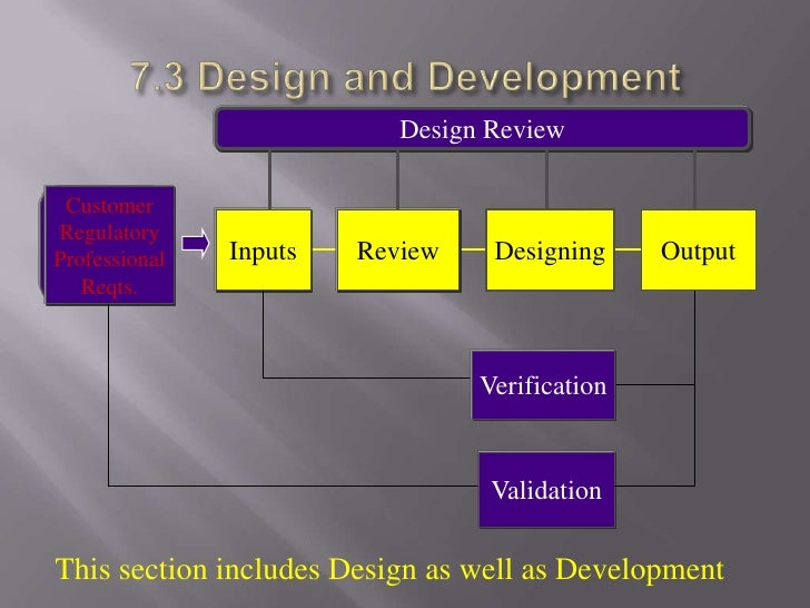 Iso 9001 design and development flowchart iso 9001 for Design and development consultants