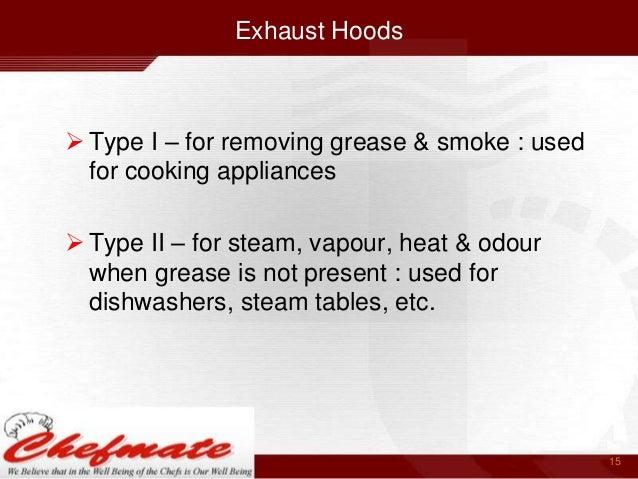 Kitchen Exhaust India