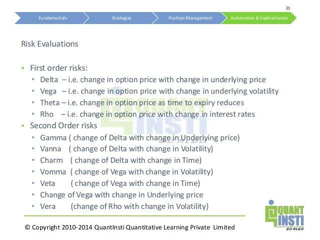 Option trading vomma