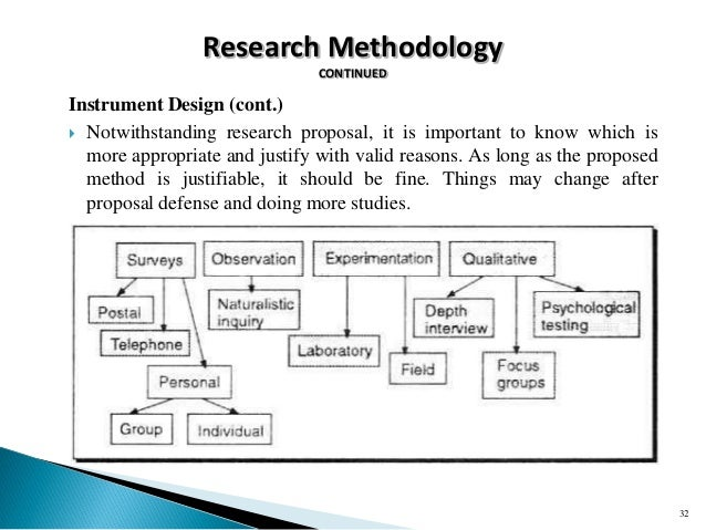 Workshop Slides On Research Proposal And Procedure 190415