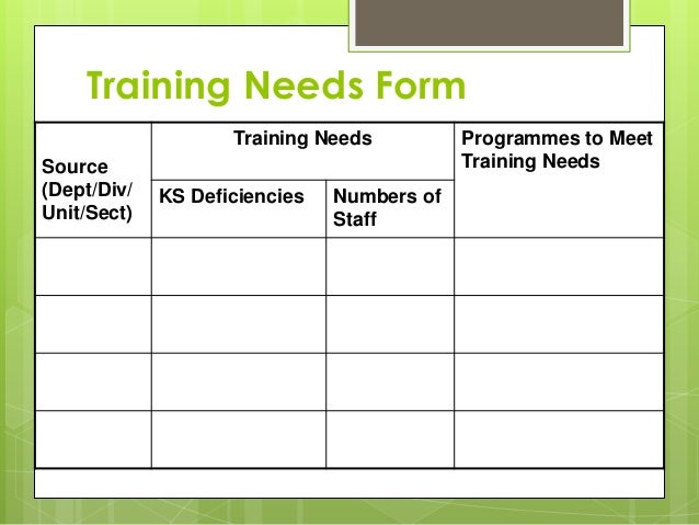 Workshop On Training Needs Assessment  Programme Development