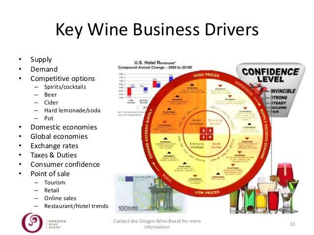 owb workshop oregon wine cost and profit calculator