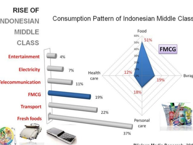 Essentail Oil Market in Indonesia by Arianto Mulyadi Slide 2