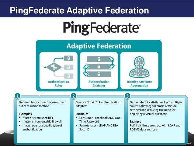 Workshop: Advanced Federation Use-Cases with PingFederate