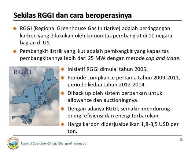 Sistem perdagangan emisi eu