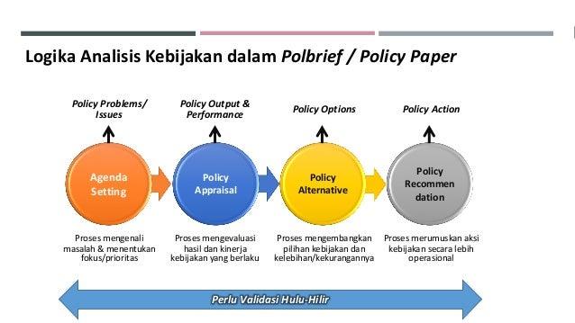 Workshop Penyusunan Policy Brief The Future Leaders dan Inovasi Manajemen ASN Slide 3