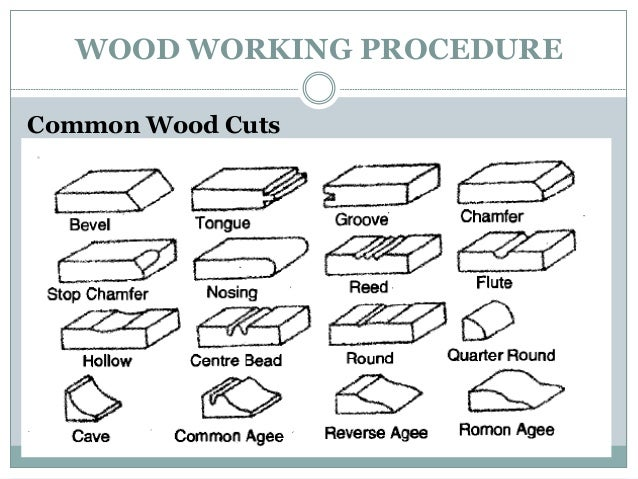 Common Types Of Wood Joints And Their Variations Videl Us