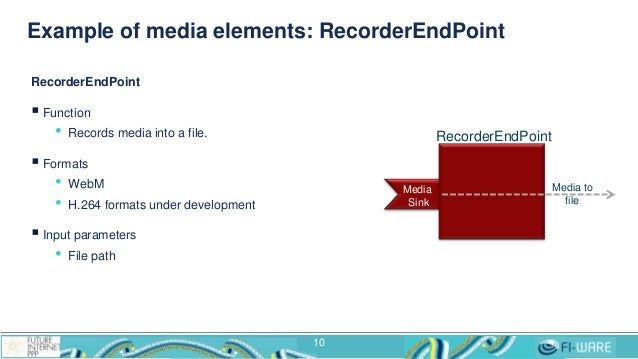 Example of media elements: RecorderEndPoint 10 RecorderEndPoint  Function • Records media into a file.  Formats • WebM •...