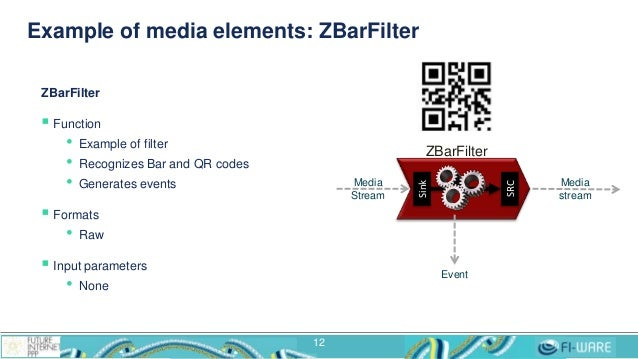 Example of media elements: ZBarFilter 12 ZBarFilter  Function • Example of filter • Recognizes Bar and QR codes • Generat...