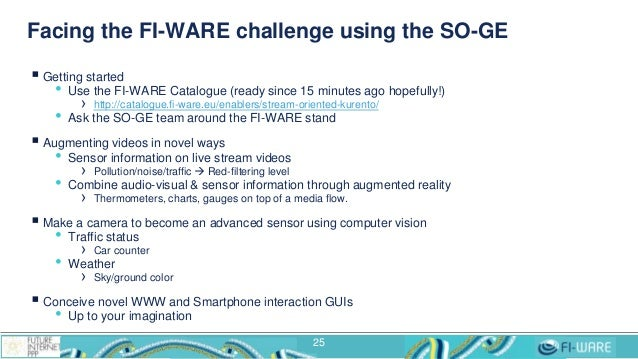Facing the FI-WARE challenge using the SO-GE  Getting started • Use the FI-WARE Catalogue (ready since 15 minutes ago hop...