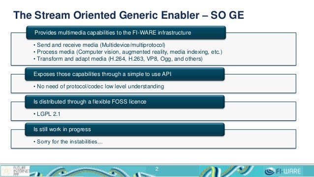 Developing rich multimedia applications with FI-WARE. Slide 3