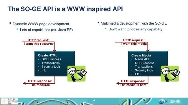 The SO-GE API is a WWW inspired API 4  Dynamic WWW page development • Lots of capabilities (ex. Java EE)  Multimedia dev...