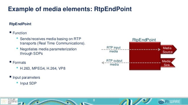 Example of media elements: RtpEndPoint 8 RtpEndPoint  Function • Sends/receives media basing on RTP transports (Real Time...