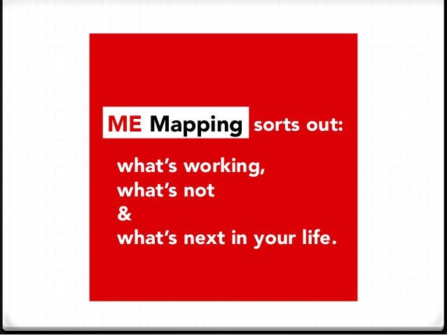 sorts out:   what's working,   what's not   &  what's next in your life. ME Mapping