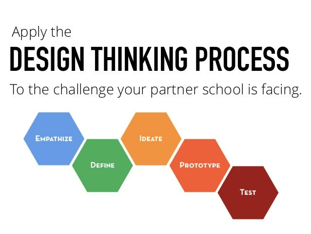 Design Thinking Workshop Presentation Slides