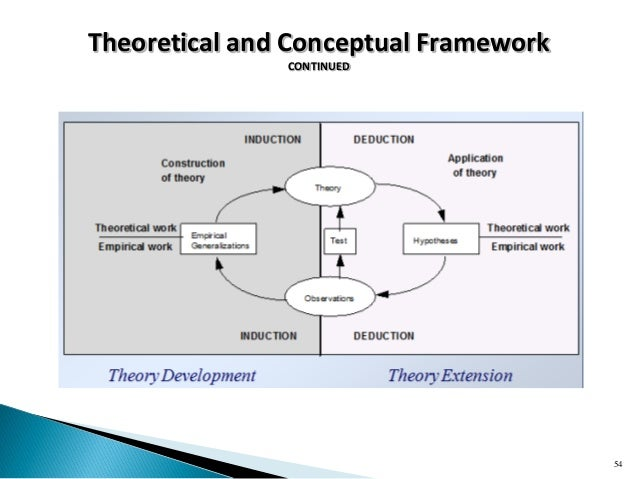 "an analysis of the applicability of the theoretical framework by helen wallace Theoretical debate and framework of analysis immediate applicability and direct effect in the the community as a political system"", in helen wallace et."