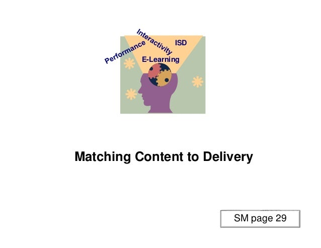 Matching Content to Delivery ISD E-Learning SM page 29