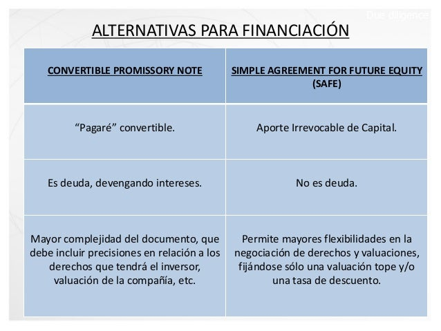 "ALTERNATIVAS PARA FINANCIACIÓN Due diligence CONVERTIBLE PROMISSORY NOTE SIMPLE AGREEMENT FOR FUTURE EQUITY (SAFE) ""Pagaré..."