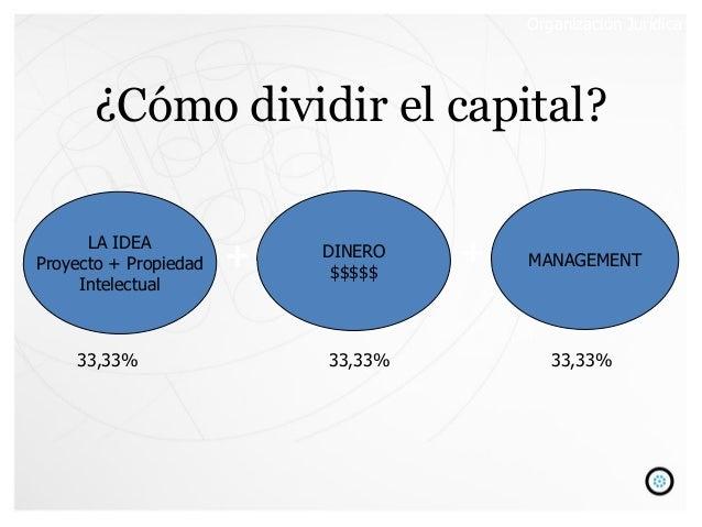 LA IDEA Proyecto + Propiedad Intelectual DINERO $$$$$ MANAGEMENT+ 33,33% 33,33% 33,33% ¿Cómo dividir el capital? + Organiz...