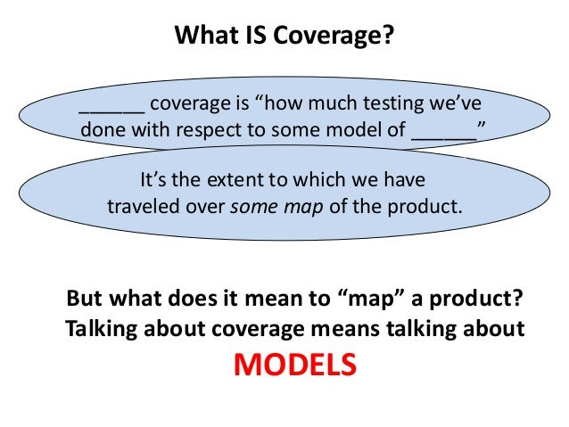 """What IS Coverage? ______ coverage is """"how much testing we've done with respect to some model of ______"""" It's the extent to..."""