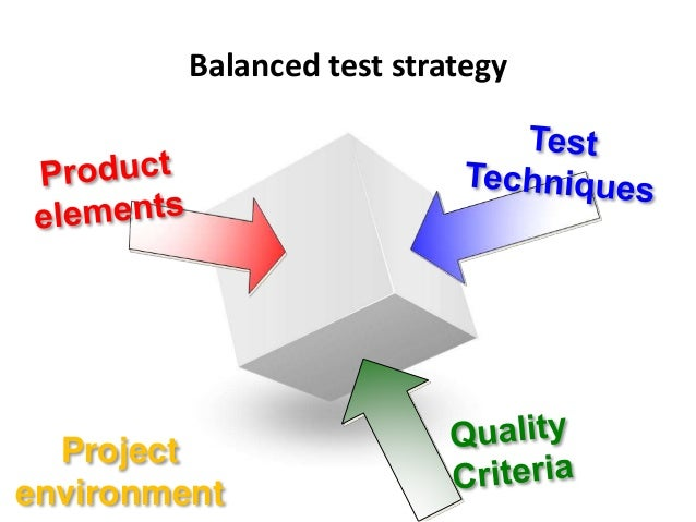 Balanced test strategy Project environment