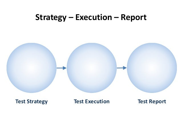 Strategy – Execution – Report Test Strategy Test ReportTest Execution