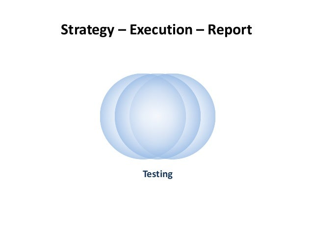 Strategy – Execution – Report Test ExecutionTesting