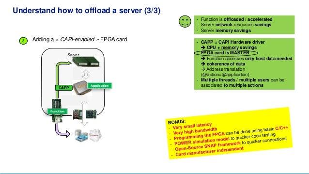 Vu9p Fpga Card