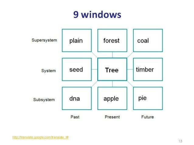 9 windows                                                       http://translate.google.com/translate_t#              ...