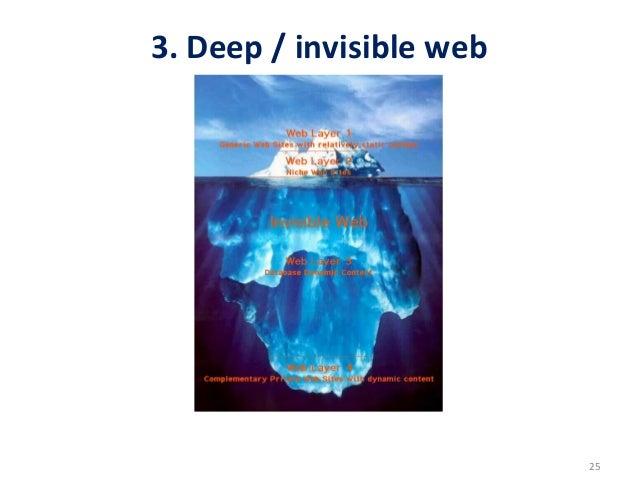 3. Deep / invisible web                                                                                       ...