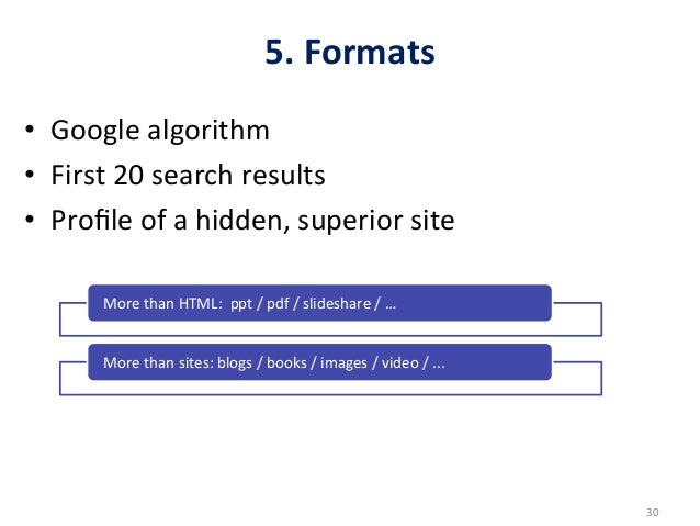 5. Formats • Google algorithm • First 20 search results • Profile of a hidden, superior site ...