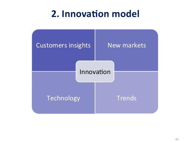 2. InnovaDon model Customers insights       New markets                     Innova5on     Technology  ...