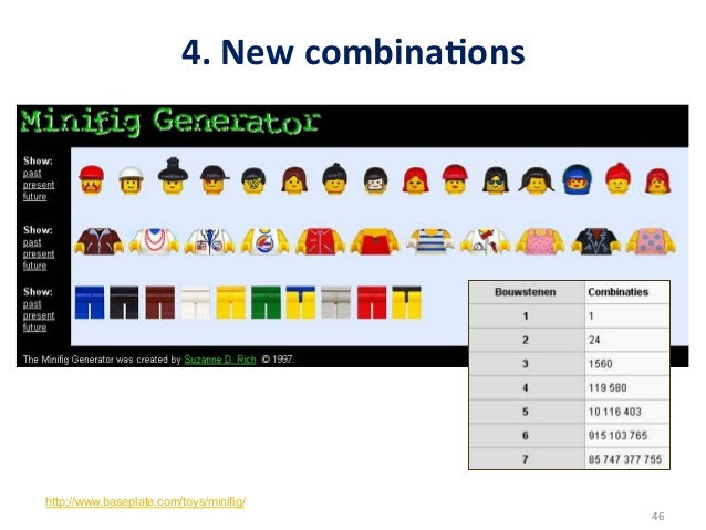 4. New combinaDons http://www.baseplate.com/toys/minifig/                                                         ...