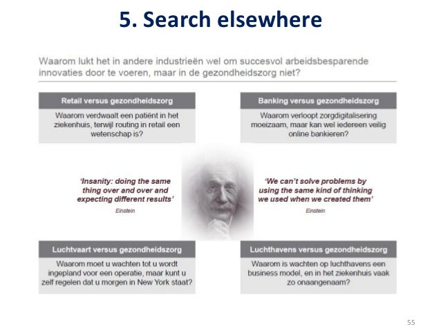 5. Search elsewhere                                                                    55