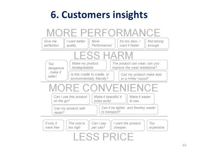 6. Customers insights                                                                        65
