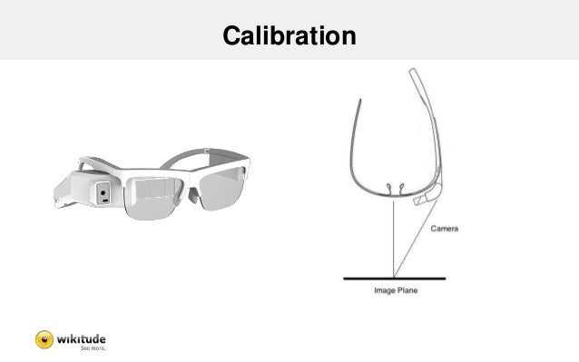 Interaction with eyewear  Voice Commands Controller Unit  Companion App Gesture Control