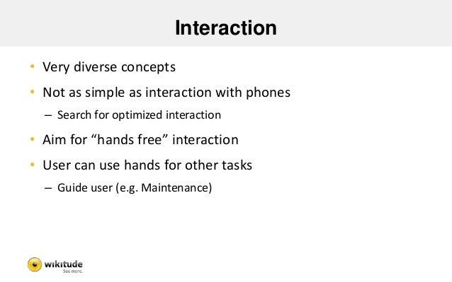 User Interface we wish for  Source: Cybershack, ExploreEngage.com