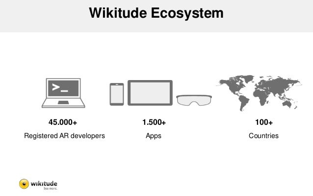 Wikitude Ecosystem  45.000+ 1.500+ 100+  Registered AR developers Apps Countries