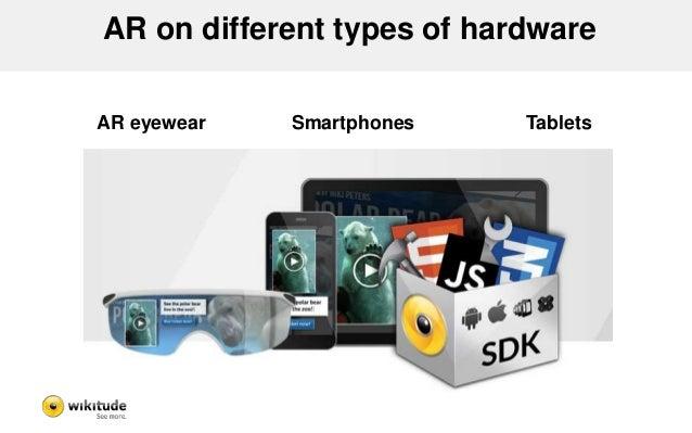 AR on different types of hardware  AR eyewear Smartphones Tablets