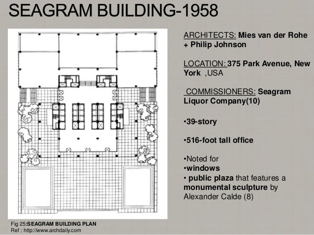 Works of mies for Seagram building ppt