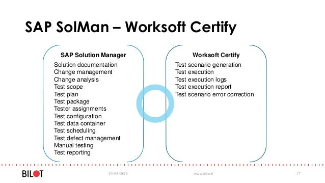 test automation in business and enterprise digital strategies worksoft certify training manual Worksoft Certify Tutorial