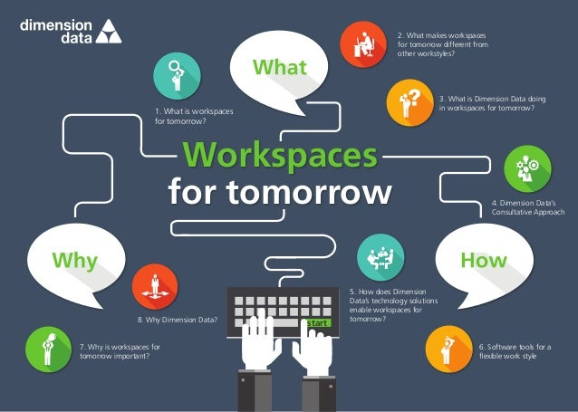 8. Why Dimension Data? 3. What is Dimension Data doing in workspaces for tomorrow? 5. How does Dimension Data's technology...