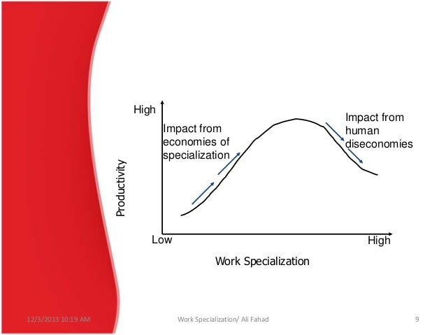 organizational component of work specialization Abstract job specialization is the degree to which the overall task of the organization is broken down into smaller component parts departmentalization, on the other hand, is the grouping.