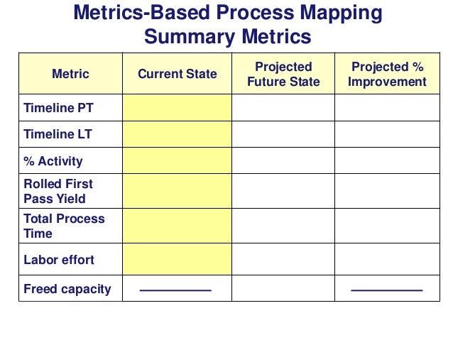 metrics based process mapping summary metrics