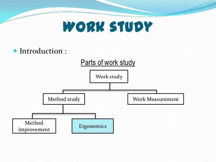 INTRODUCTION TO WORK STUDY EBOOK