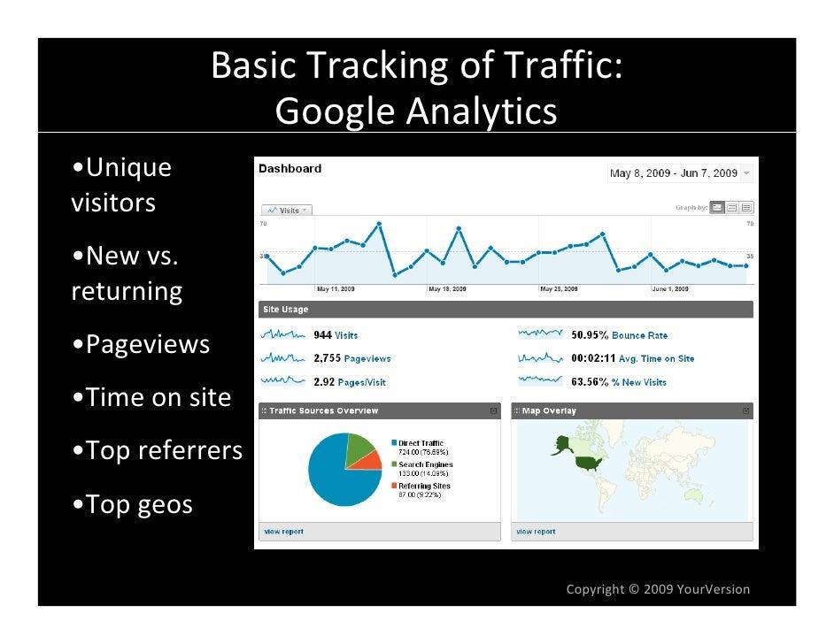 BasicTrackingofTraffic:                 GoogleAnalytics •Unique visitors •Newvs. returning •Pageviews •Timeonsite...