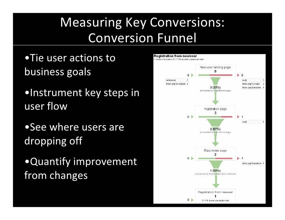 MeasuringKeyConversions:            ConversionFunnel •Tieuseractionsto businessgoals •Instrumentkeystepsin use...