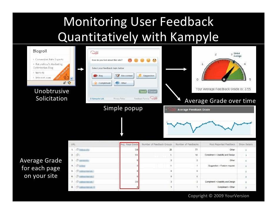 MonitoringUserFeedback             QuantitativelywithKampyle       Unobtrusive     Solicitation                  Aver...