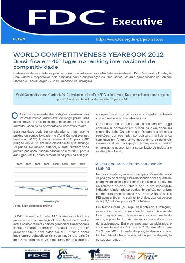 FE1202 Gestão Estratégica do Suprimento e o Impacto no Desempenho dasWORLD COMPETITIVENESS YEARBOOK 2012 Empresas Brasilei...