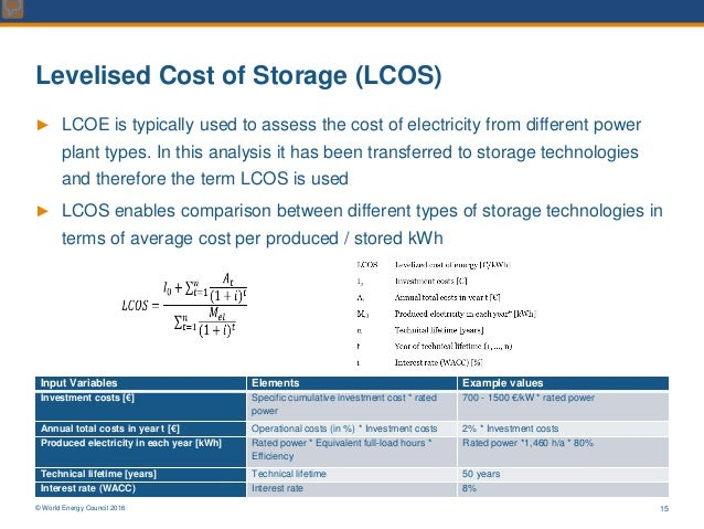 cost analysis of electricity storage Updated our comparative cost of energy analysis to better capture difference between technologies and the cost of bulk electricity and flexibility, and enhanced the digital experience when interacting with our data models.